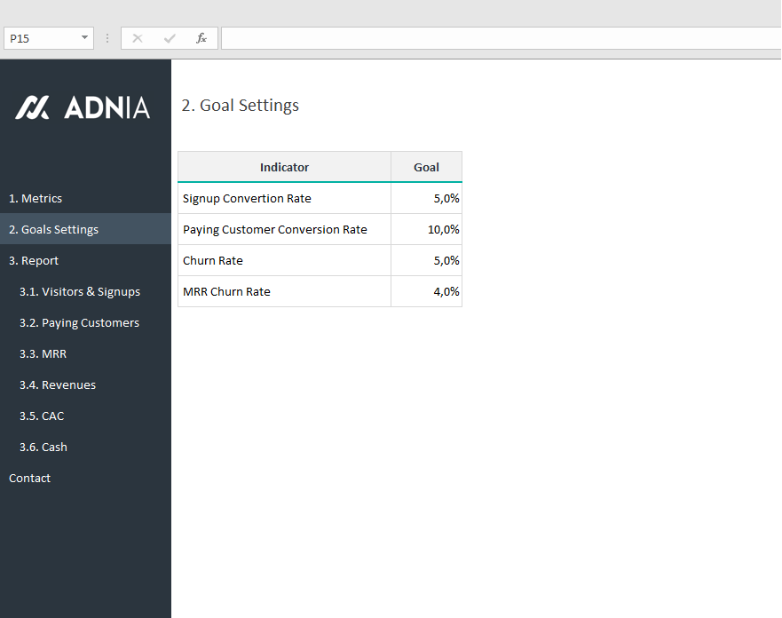 SaaS Metrics Dashboard Template 2 0