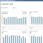 KPI Dashboard Template for e-Commerce - Sales Report
