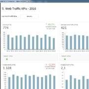KPI Dashboard Template for e-Commerce