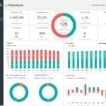 Adnia HR Dashboard Template