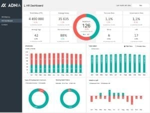 Adnia HR Dashboard Template