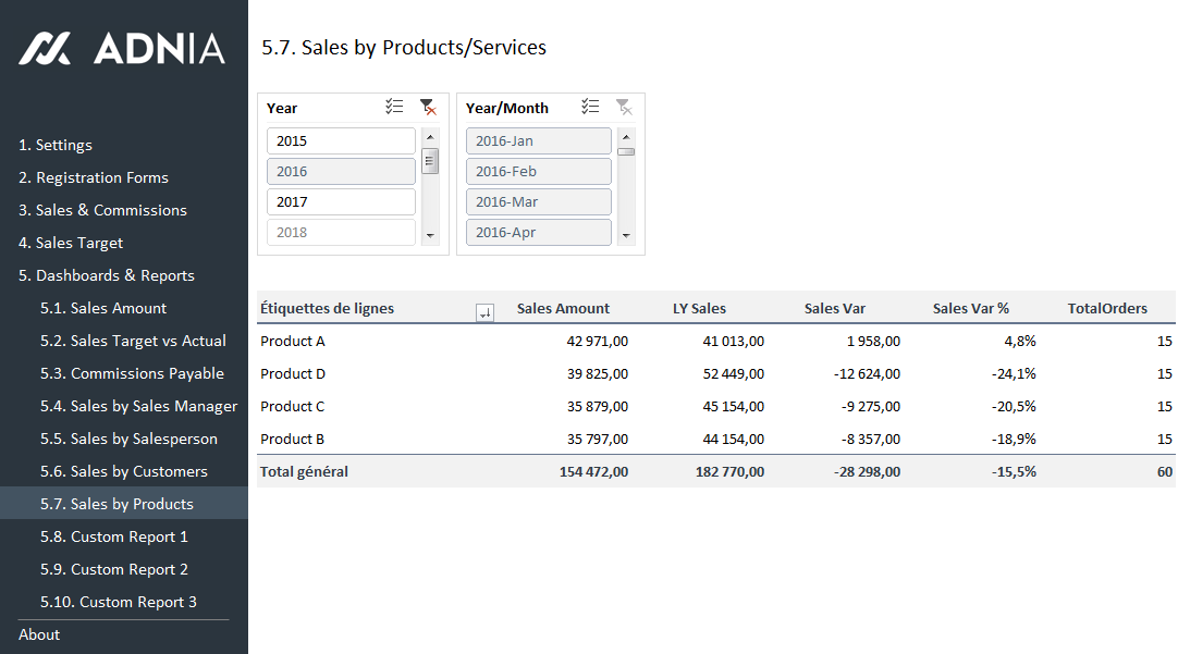 sales commission tracker