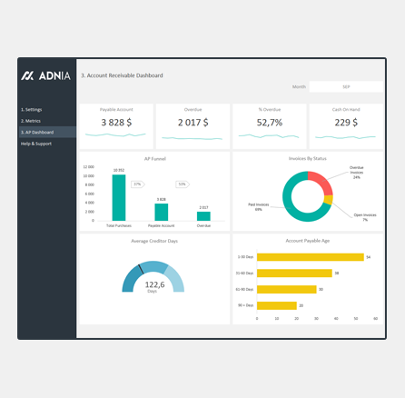 Accounts Receivable Dashboard Template