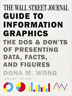 Guide-Information-Graphics