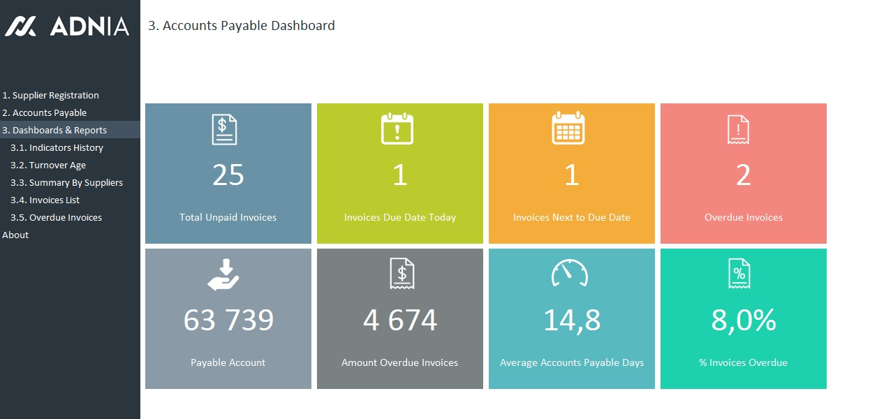 Account Payable Dashboard Template  Adnia Solutions