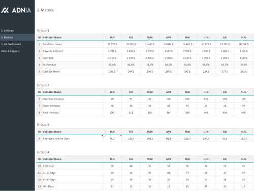 Account Payable Excel Template - Metrics & KPIs