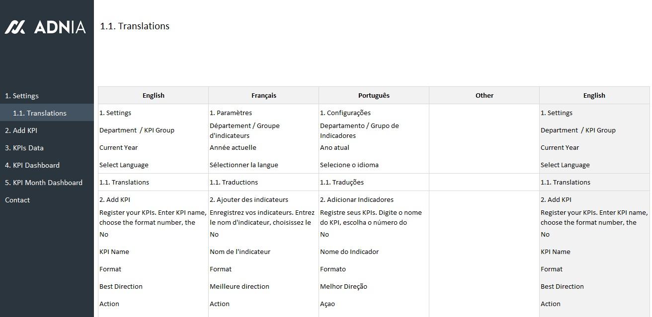 KPI Management Excel Spreadsheet Dashboard Template