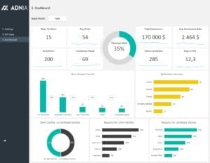 HR Recruitment Dashboard Template