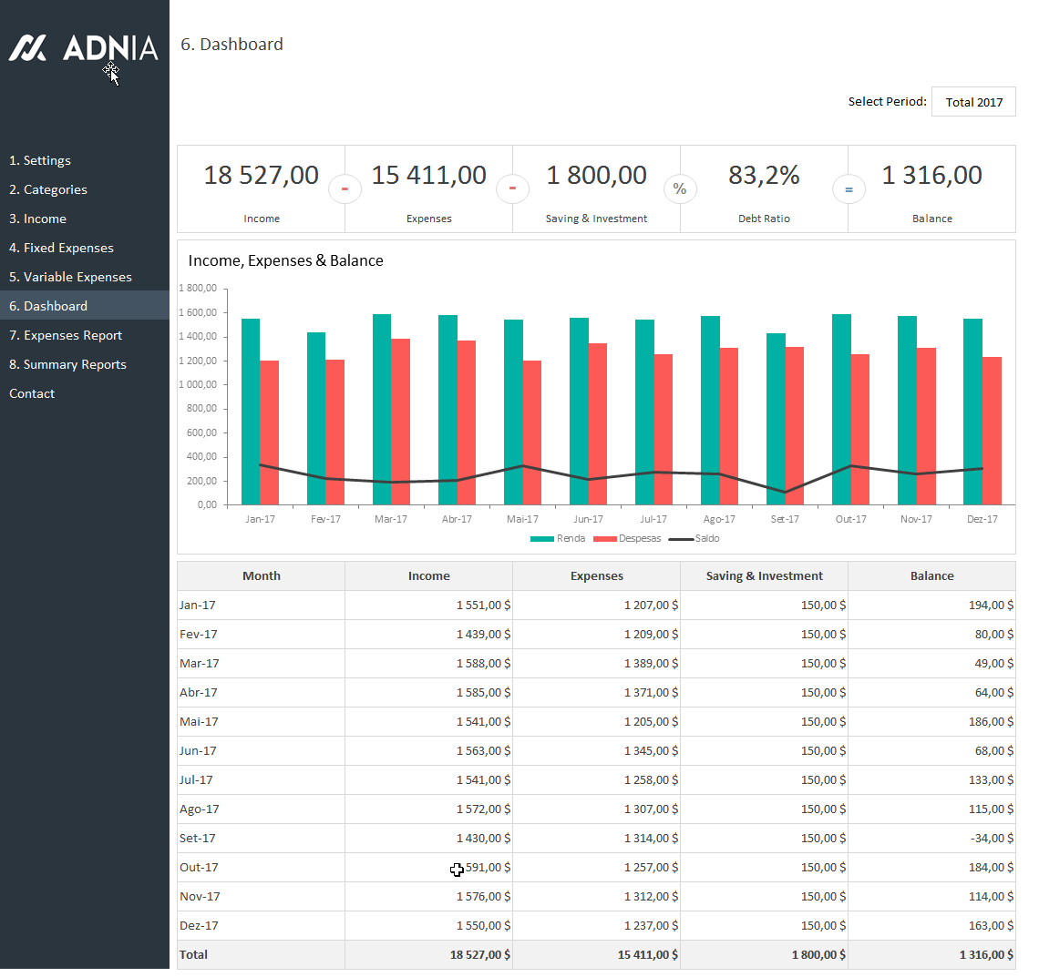 New adnia spreadsheet templates in june adnia solutions for Budget to actual template