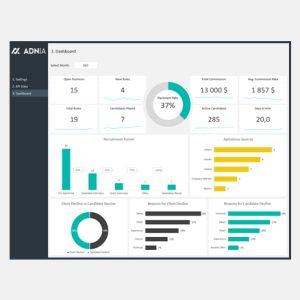 HR_Recruitment_Dashboard_Template - cover 2