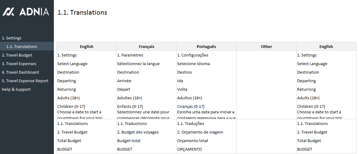 travel budget planning template settings travel budget planning template translations