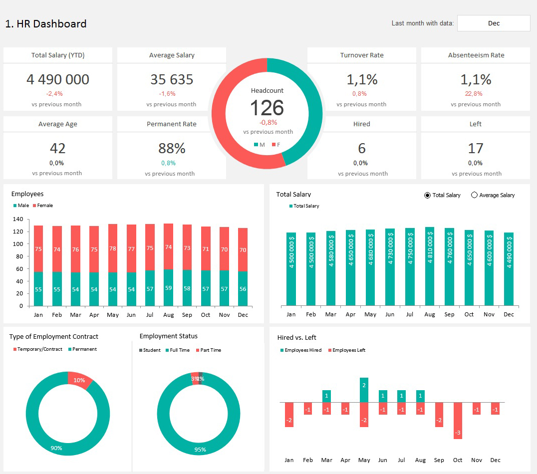 High Quality Adnia Solutions   HR Dashboard Templates