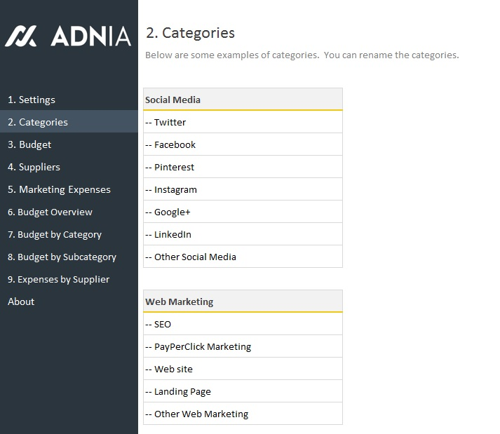 Marketing Budget Template | Adnia Solutions
