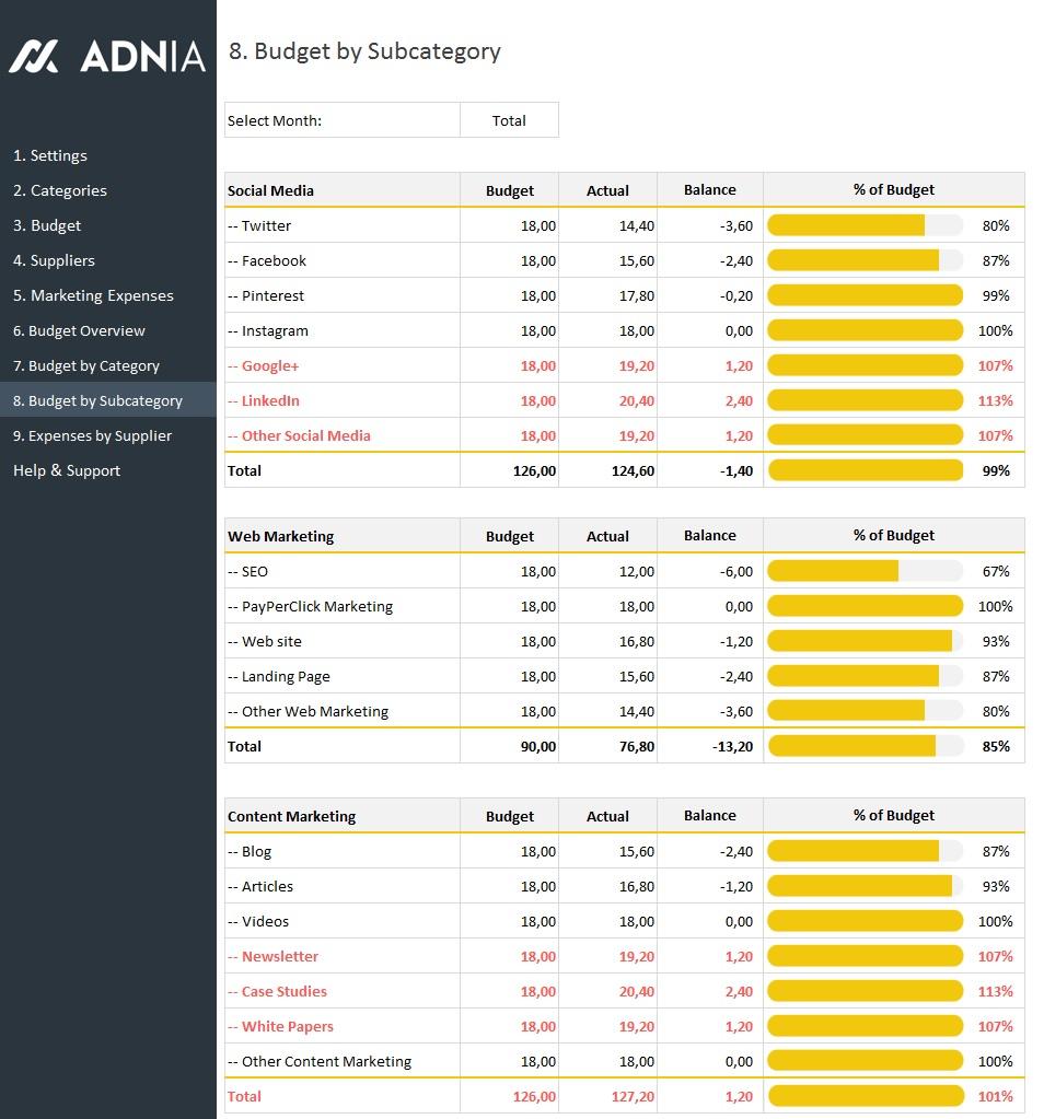 marketing budget template adnia solutions. Black Bedroom Furniture Sets. Home Design Ideas
