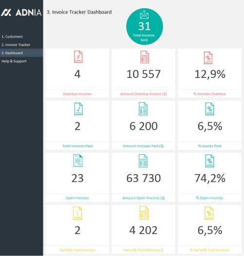 Invoice Tracker Template - Dashboard
