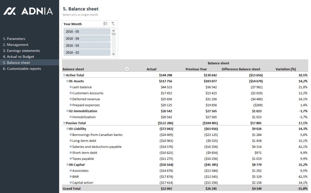 Finance 360 Plus -Balance Sheet