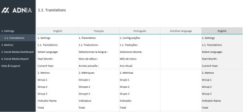Social Media KPI Template - Translations
