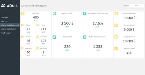 Social Media KPI Template - Dashboard