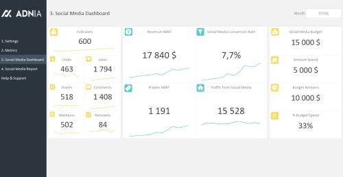 Social Media KPI Dashboard 2