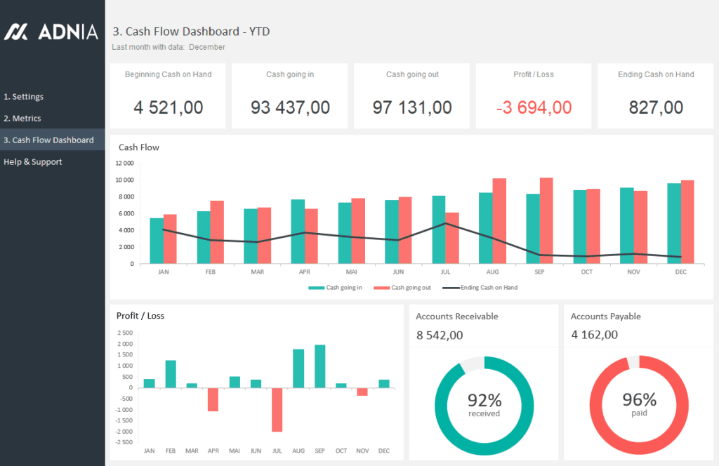 Cash Flow Dashboard