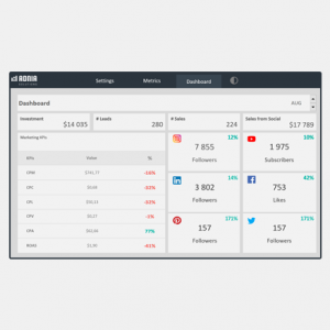 Social Media Dashboard Template - cover