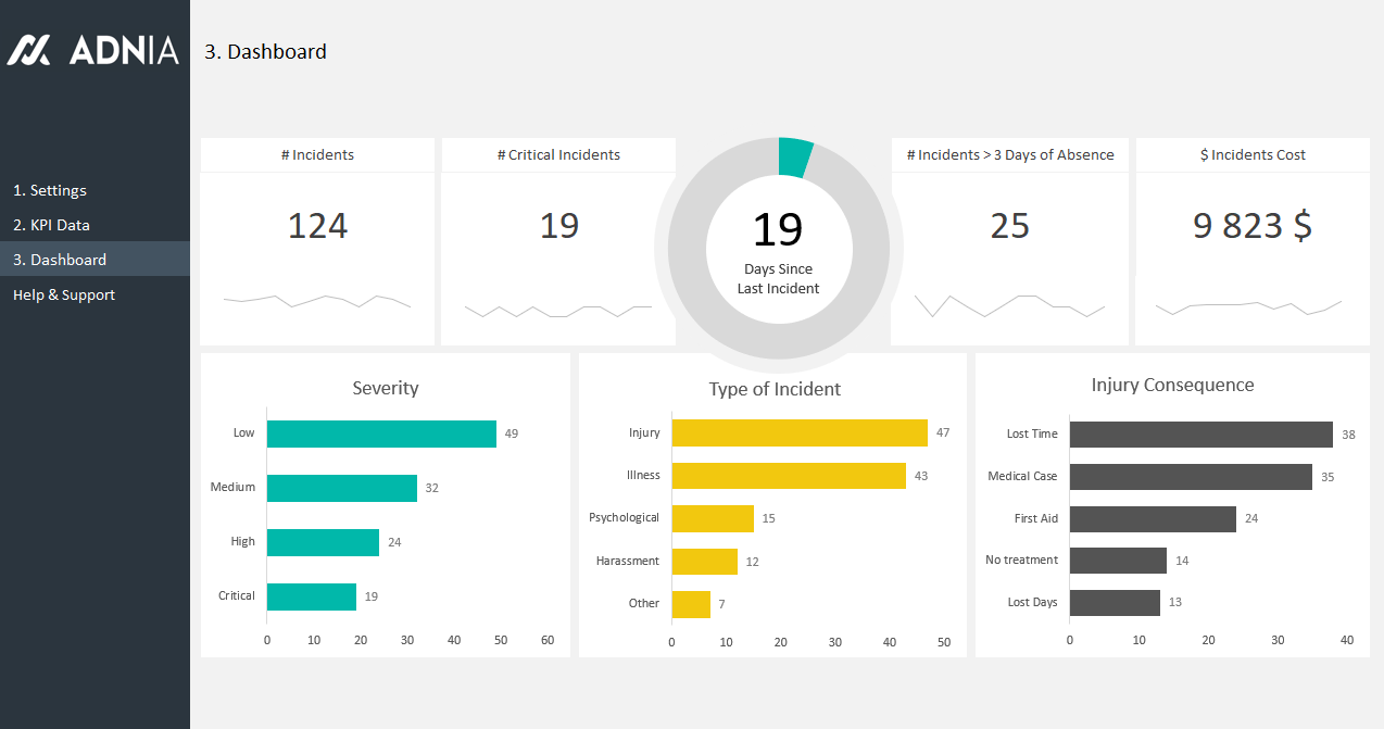 Health and safety dashboard template adnia solutions for Safety dashboard template