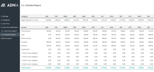 Cash Flow Management Template - Detailed Report