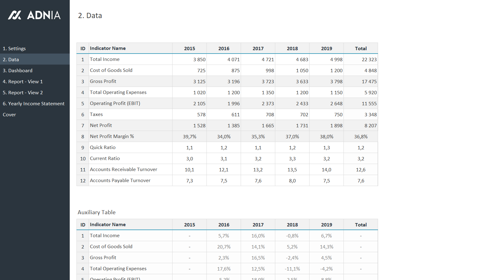 Yearly Financial Report Template
