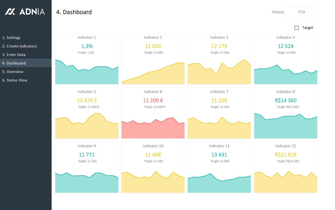 The Best Kpi Dashboard Templates For Excel Adnia Solutions