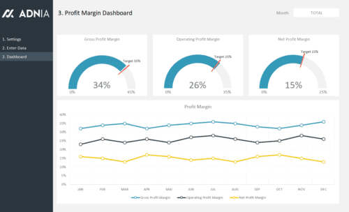 Profit Margin Dashboard Spreadsheet Template