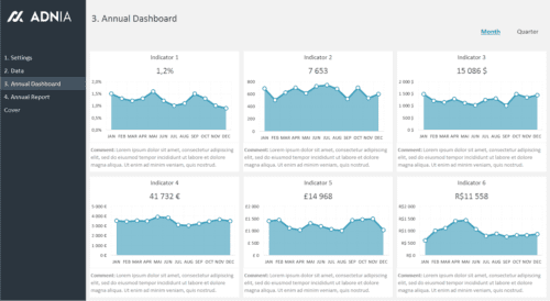 Annual Report Template - Dashboard - Month