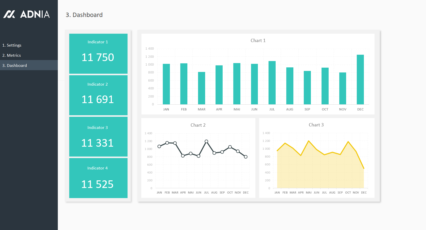 dashboard layout template package