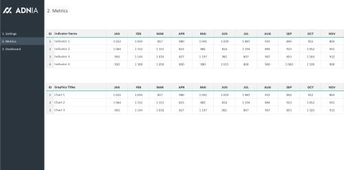Dashboard Design Layout Template I - Data