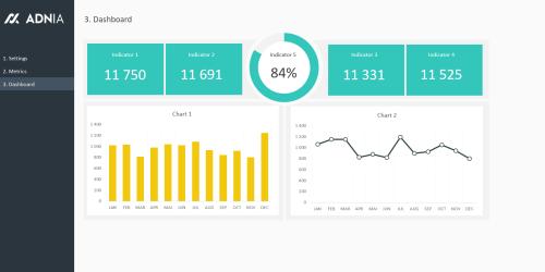 Dashboard Design Layout Template II - Dashboard