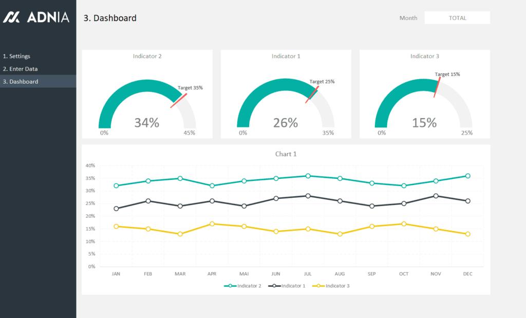 Dashboard Design Layout Template III - Dashboard