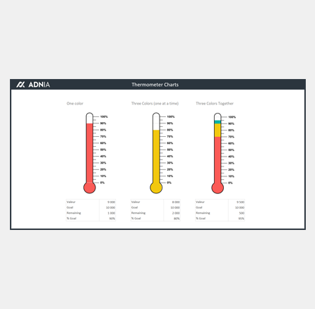 Excel Thermometer Chart Template