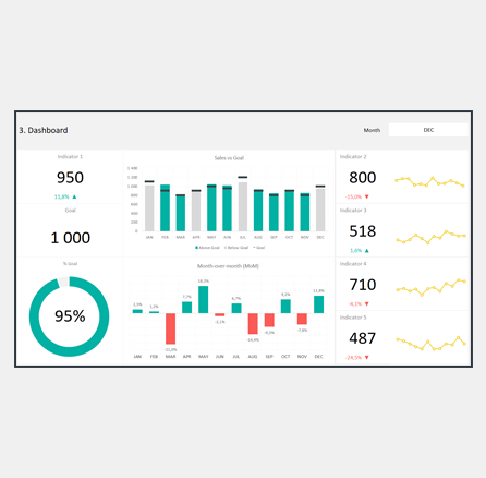 Dashboard Design Layout Template - Cover