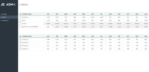 Dashboard Design Layout Template 4 - Metrics