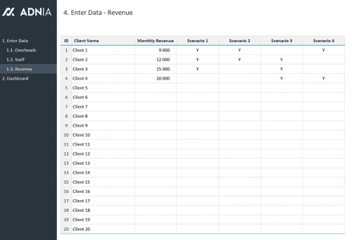 03 Financial Scenario Planner Template - Renevue