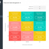 9 Box Grid Talent Management Template - % 9 Box