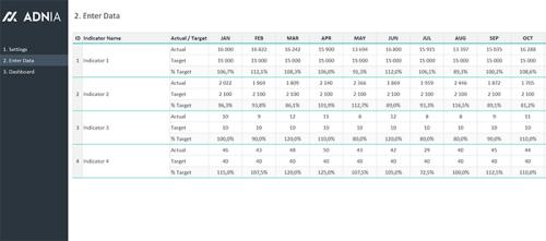 Dashboard Design Layout Template 5 - Data
