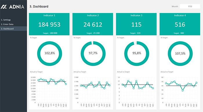 Dashboard Design Layout Template 5 - Dashboard