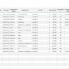 02 HR Attrition Management Excel Template - Employee data