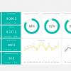 HR Training Dashboard Excel Template