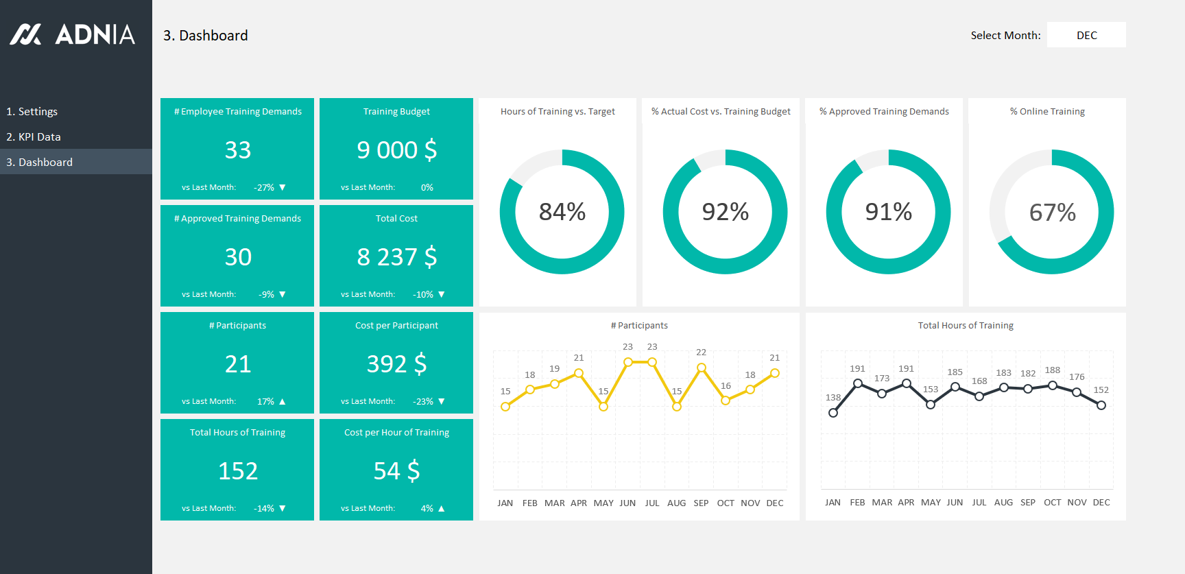 HR Training Dashboard Excel Template