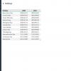 Gantt Chart Excel Template - Holidays