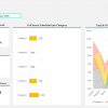 Automated Schedule Excel Template - Dashboard