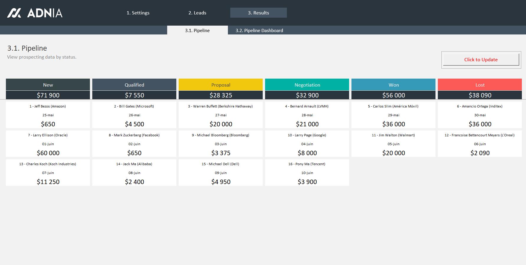 Sales Pipeline Template Excel - Sales Pipeline