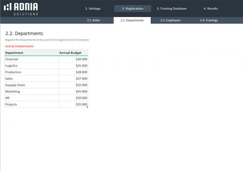 raining Tracker Excel Template - Department Budget
