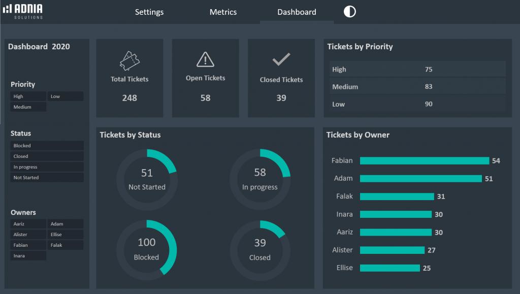 Bug Tracker Template Excel - Dark Dashboard